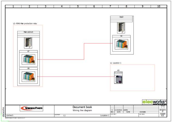 Le synoptique de câblage dans elecworks
